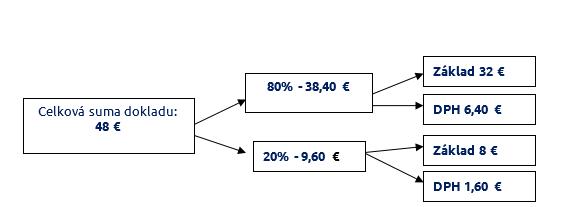 Avis rýchlosť datovania Nantes